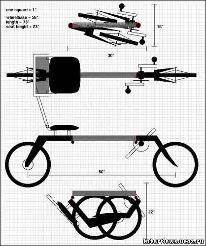 Велосипед водный - Украина